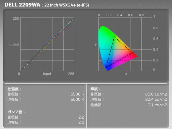 DELL 2209WA キャリブレーション結果(i1Display 2 + Eye-One Match)